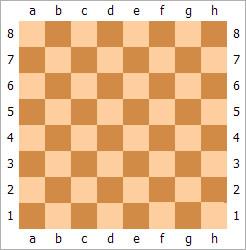 02 آموزش شطرنج ، حرکات مهره ها و تکنیک های ابتدایی آن