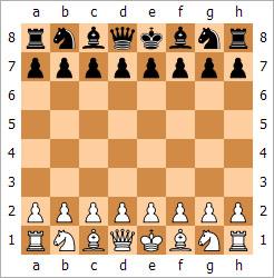 03 آموزش شطرنج ، حرکات مهره ها و تکنیک های ابتدایی آن