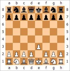 04 آموزش شطرنج ، حرکات مهره ها و تکنیک های ابتدایی آن