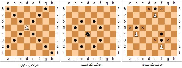 11 آموزش شطرنج ، حرکات مهره ها و تکنیک های ابتدایی آن