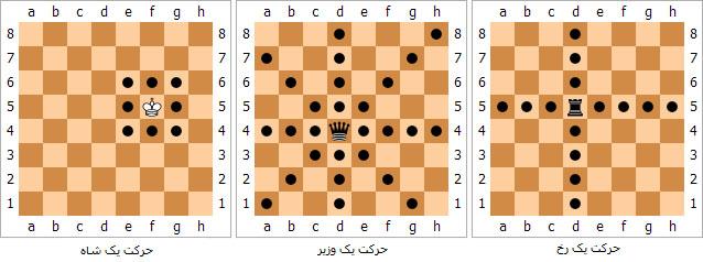 12 آموزش شطرنج ، حرکات مهره ها و تکنیک های ابتدایی آن