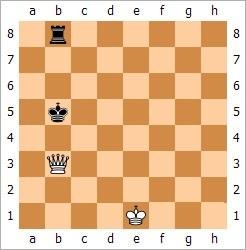 16 آموزش شطرنج ، حرکات مهره ها و تکنیک های ابتدایی آن