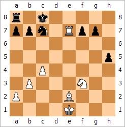 21 آموزش شطرنج ، حرکات مهره ها و تکنیک های ابتدایی آن