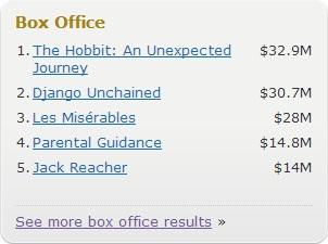 02 معرفی سایت IMDB بانک اینترنتی اطلاعات فیلم ها