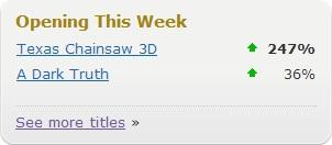 03 معرفی سایت IMDB بانک اینترنتی اطلاعات فیلم ها