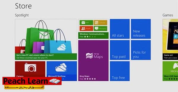 02 معرفی و آموزش نصب ویندوز Windows 8